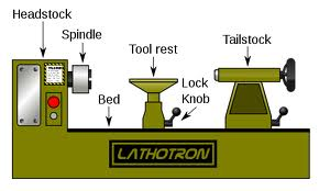 lathe diagram