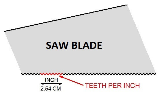 sawing with a foxtail saw